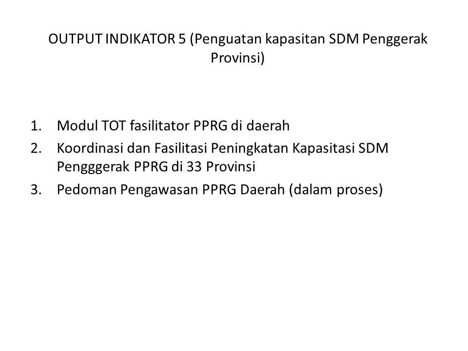 OUTPUT INDIKATOR 5 (Penguatan kapasitan SDM Penggerak Provinsi)