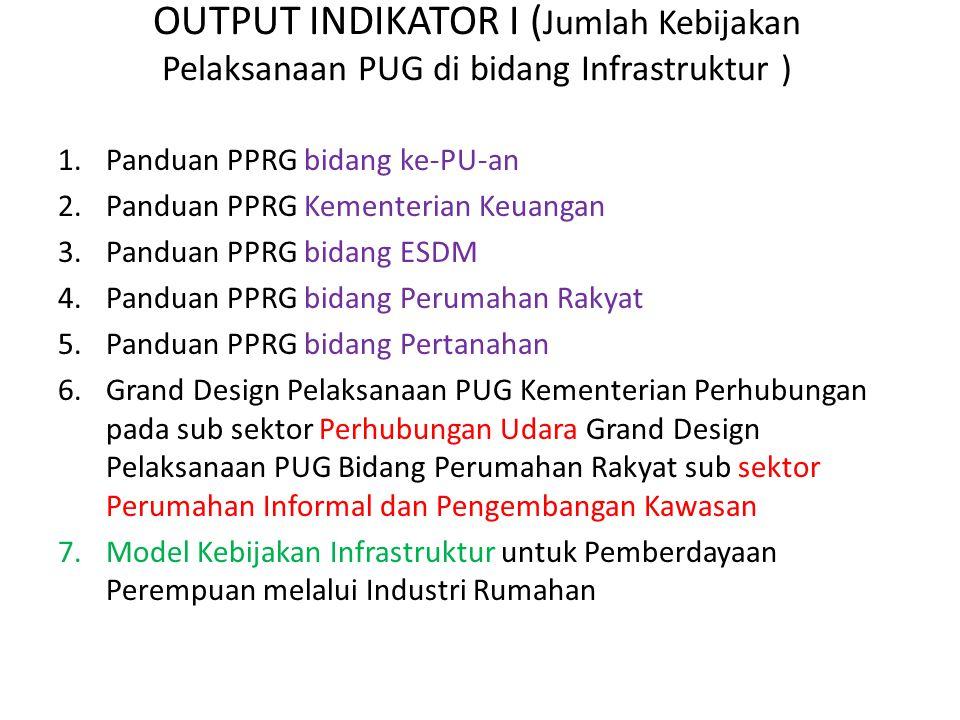OUTPUT INDIKATOR I (Jumlah Kebijakan Pelaksanaan PUG di bidang Infrastruktur )