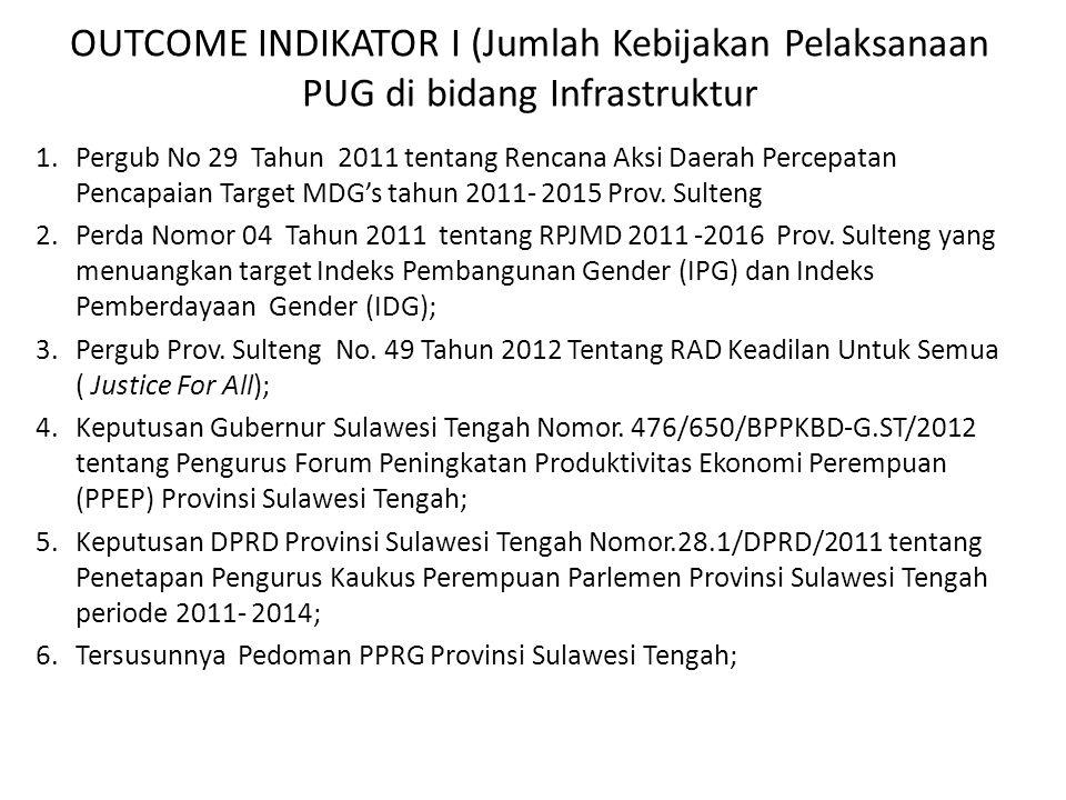 OUTCOME INDIKATOR I (Jumlah Kebijakan Pelaksanaan PUG di bidang Infrastruktur