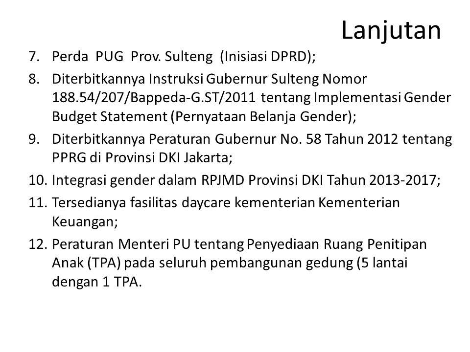 Lanjutan Perda PUG Prov. Sulteng (Inisiasi DPRD);