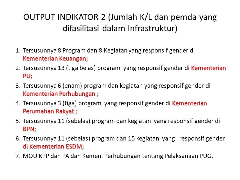 OUTPUT INDIKATOR 2 (Jumlah K/L dan pemda yang difasilitasi dalam Infrastruktur)