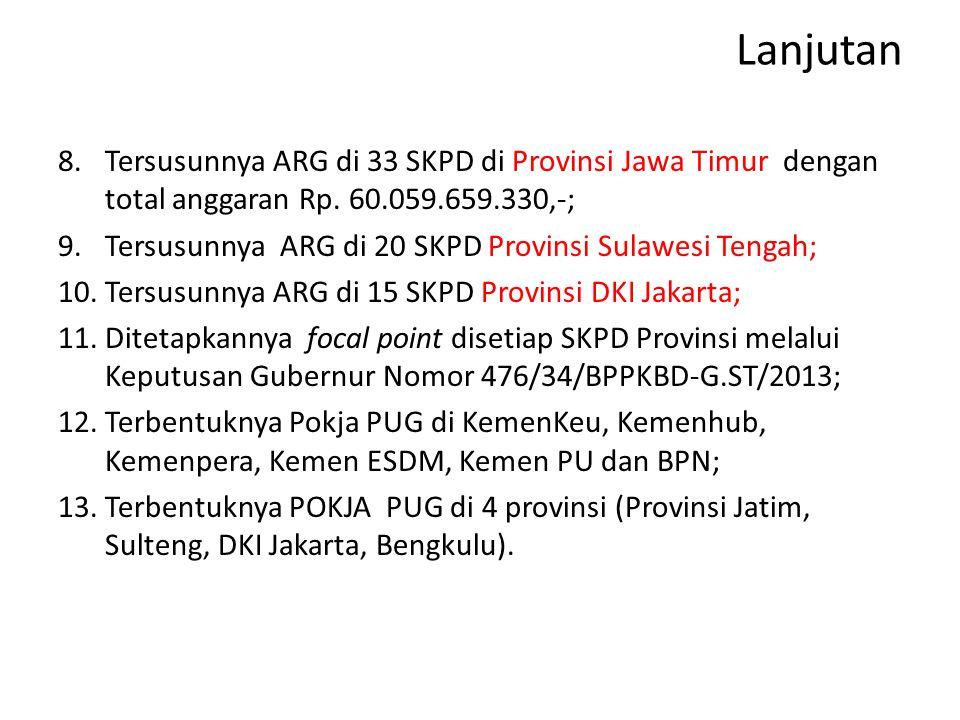 Lanjutan Tersusunnya ARG di 33 SKPD di Provinsi Jawa Timur dengan total anggaran Rp. 60.059.659.330,-;