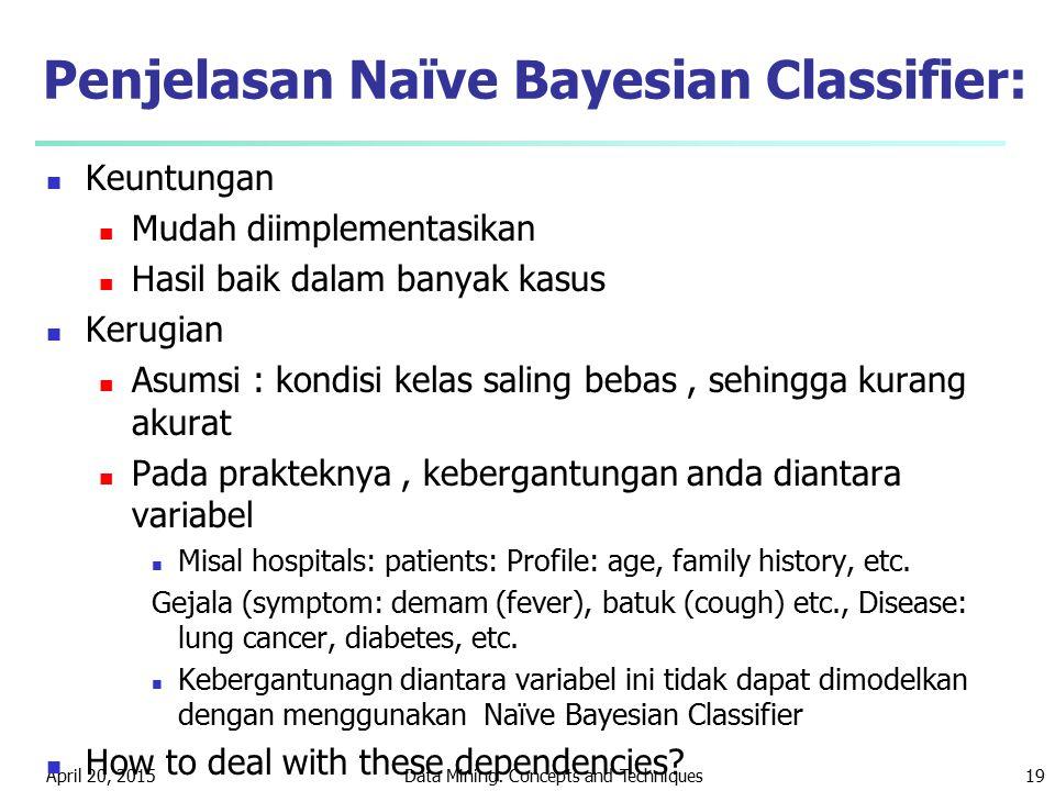 Penjelasan Naïve Bayesian Classifier: