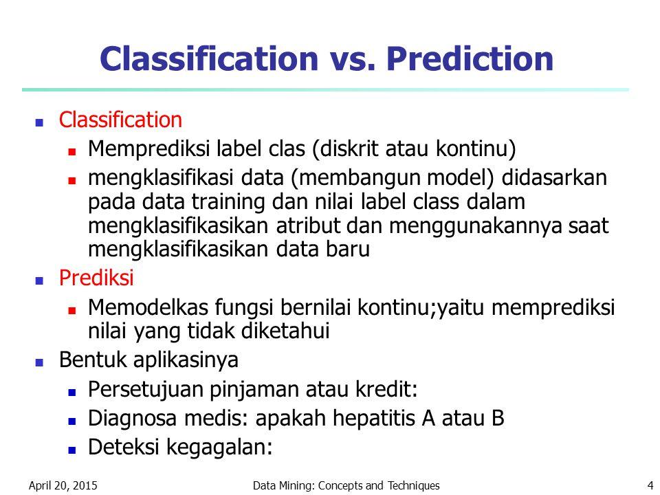 Classification vs. Prediction