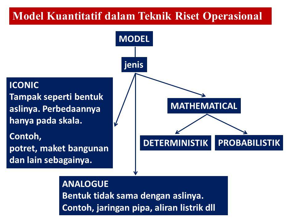 Model Kuantitatif dalam Teknik Riset Operasional
