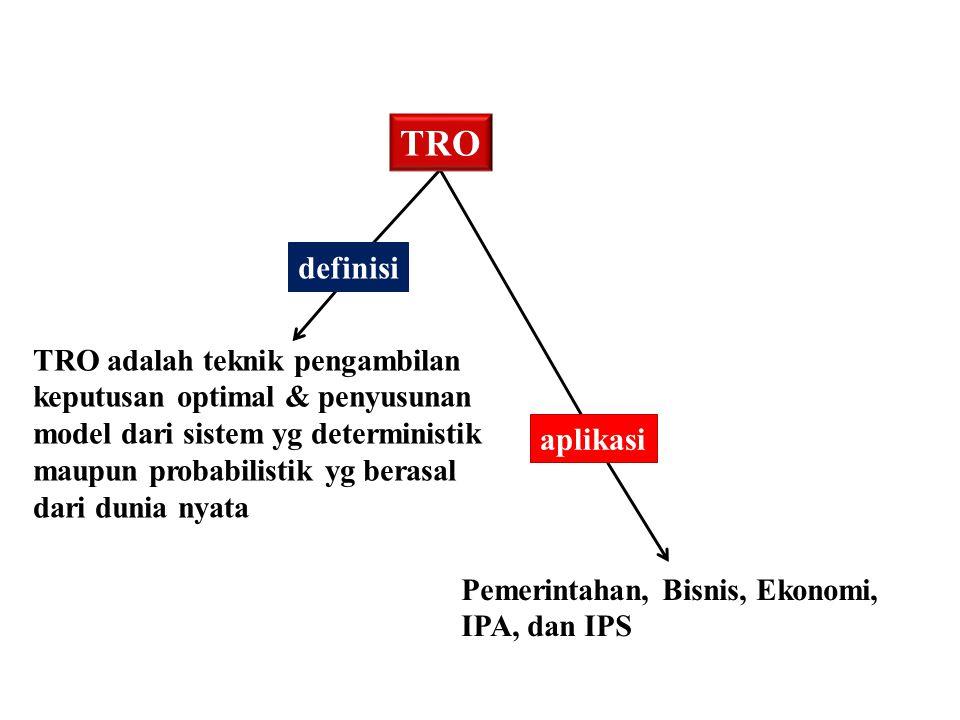 TRO definisi. TRO adalah teknik pengambilan keputusan optimal & penyusunan. model dari sistem yg deterministik maupun probabilistik yg berasal.