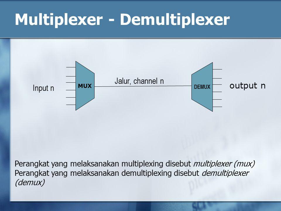 Multiplexer - Demultiplexer