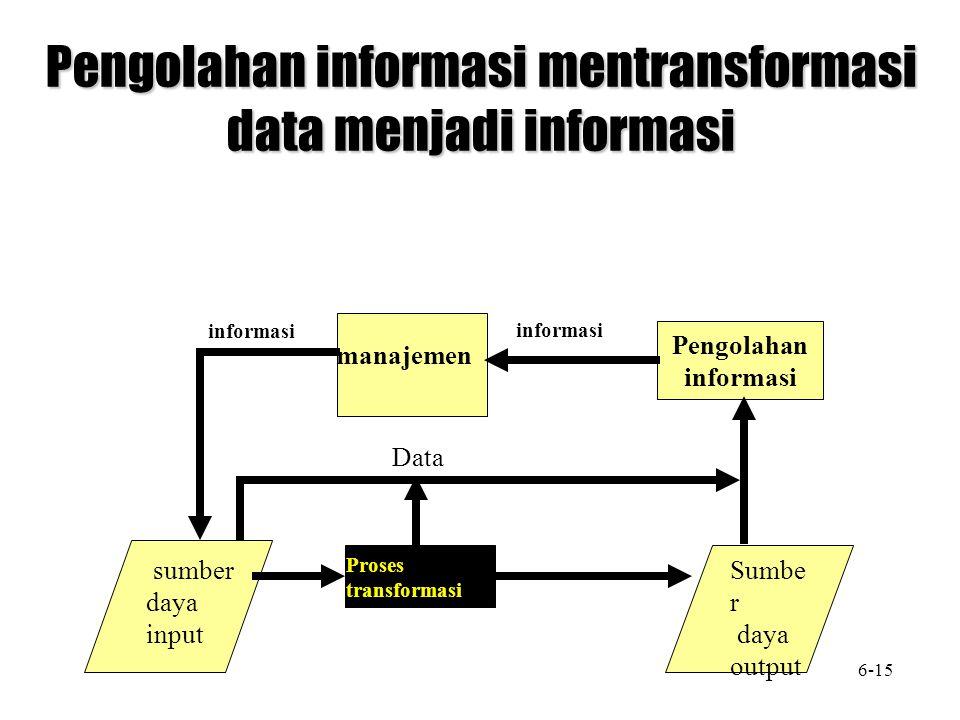 Pengolahan informasi mentransformasi data menjadi informasi