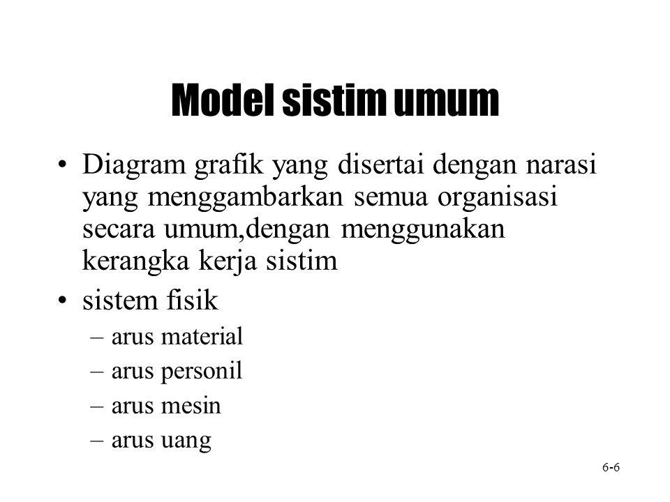 Model sistim umum Diagram grafik yang disertai dengan narasi yang menggambarkan semua organisasi secara umum,dengan menggunakan kerangka kerja sistim.