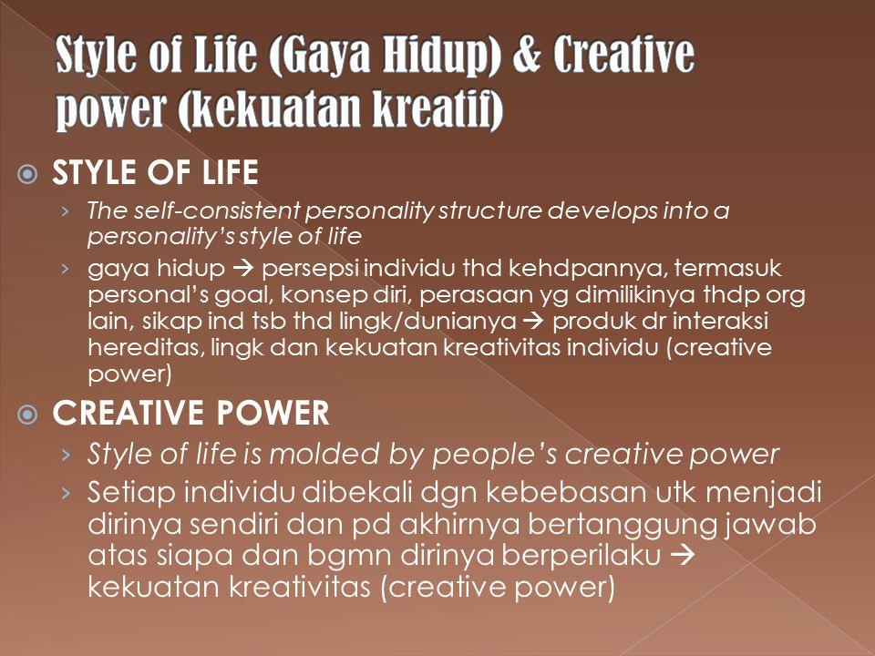 Style of Life (Gaya Hidup) & Creative power (kekuatan kreatif)