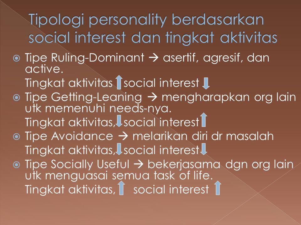 Tipologi personality berdasarkan social interest dan tingkat aktivitas