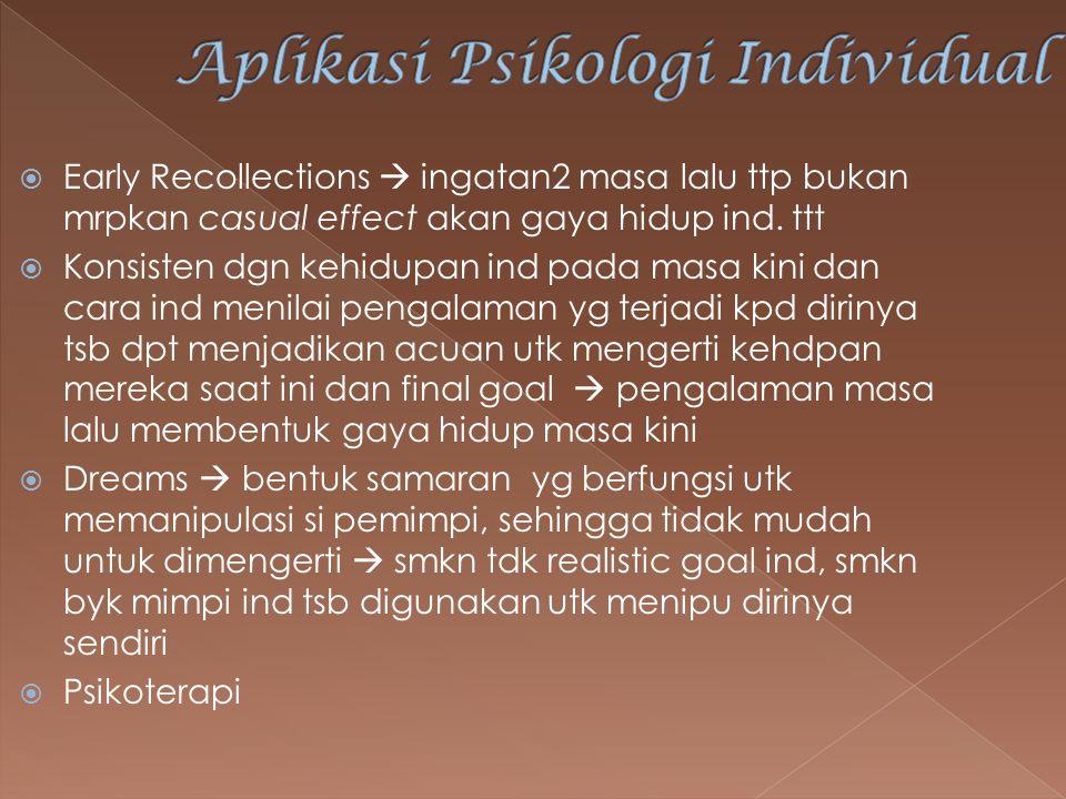 Aplikasi Psikologi Individual
