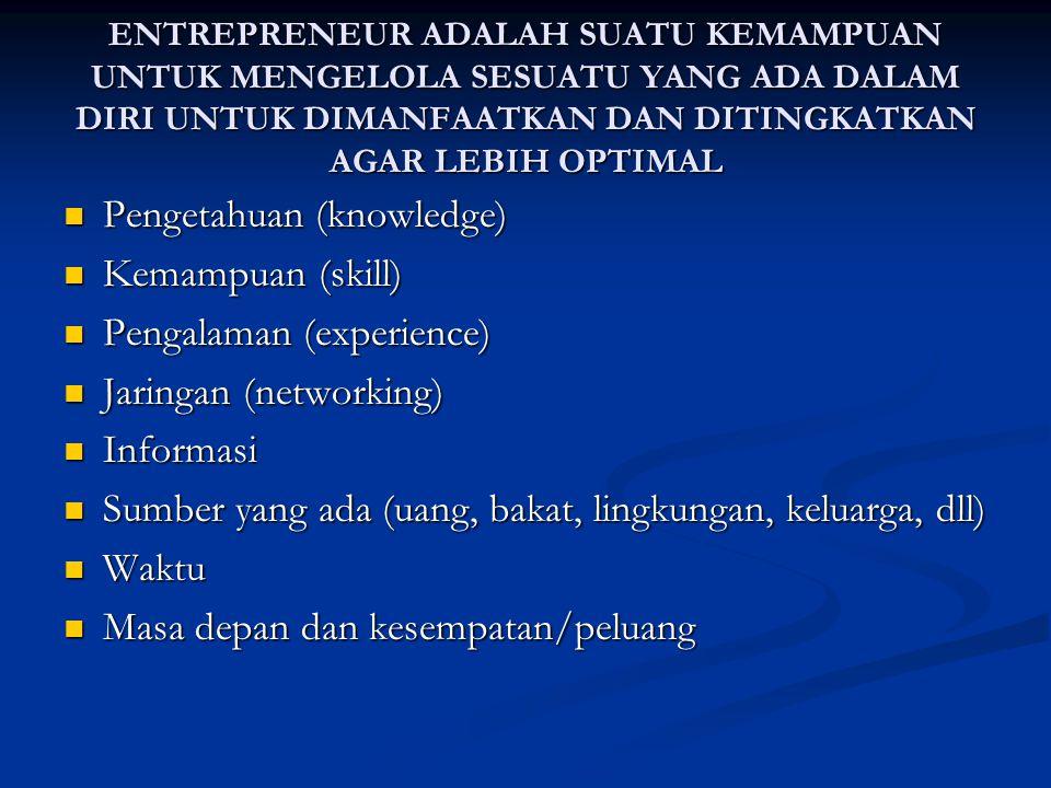 Pengetahuan (knowledge) Kemampuan (skill) Pengalaman (experience)