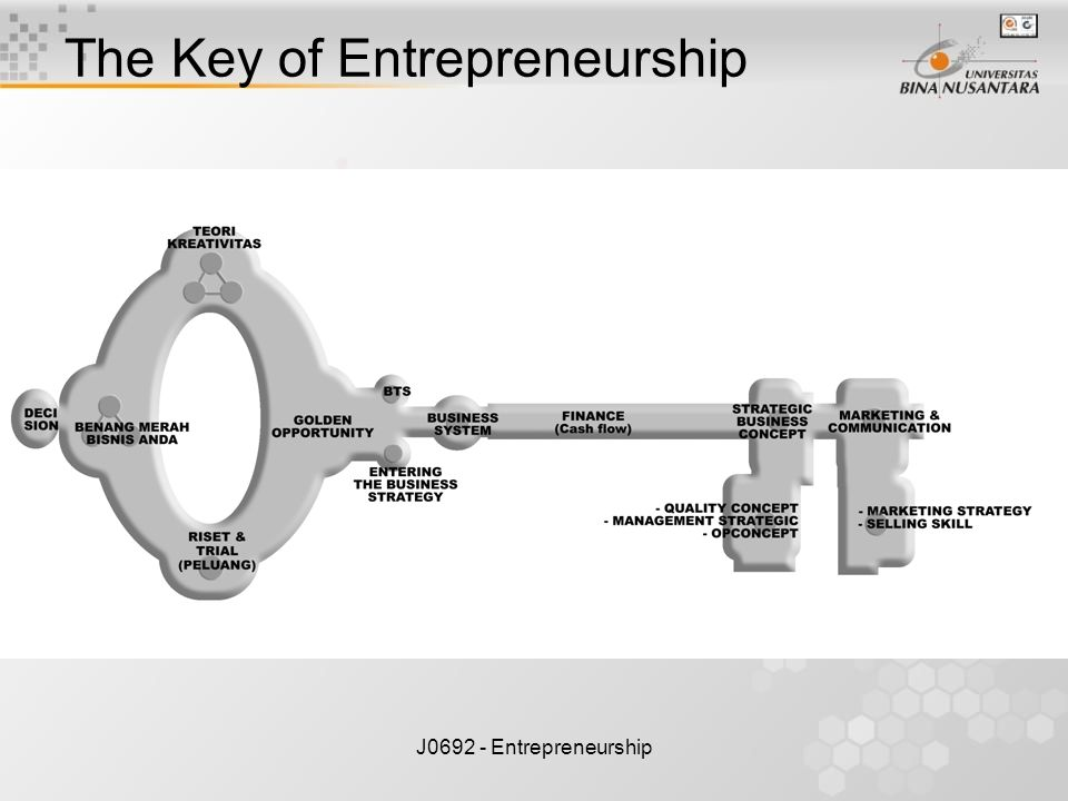 The Key of Entrepreneurship