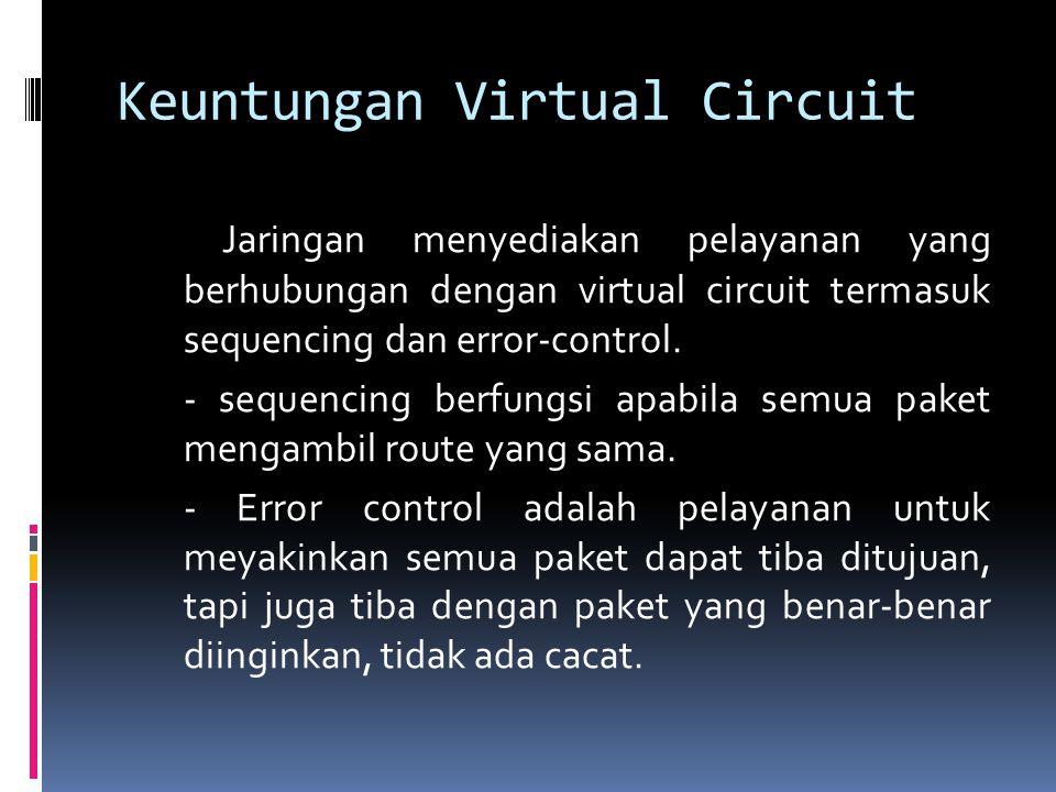Keuntungan Virtual Circuit