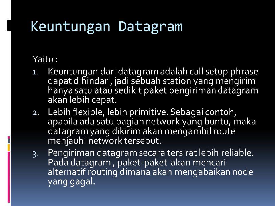 Keuntungan Datagram Yaitu :