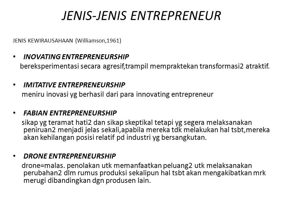 JENIS-JENIS ENTREPRENEUR