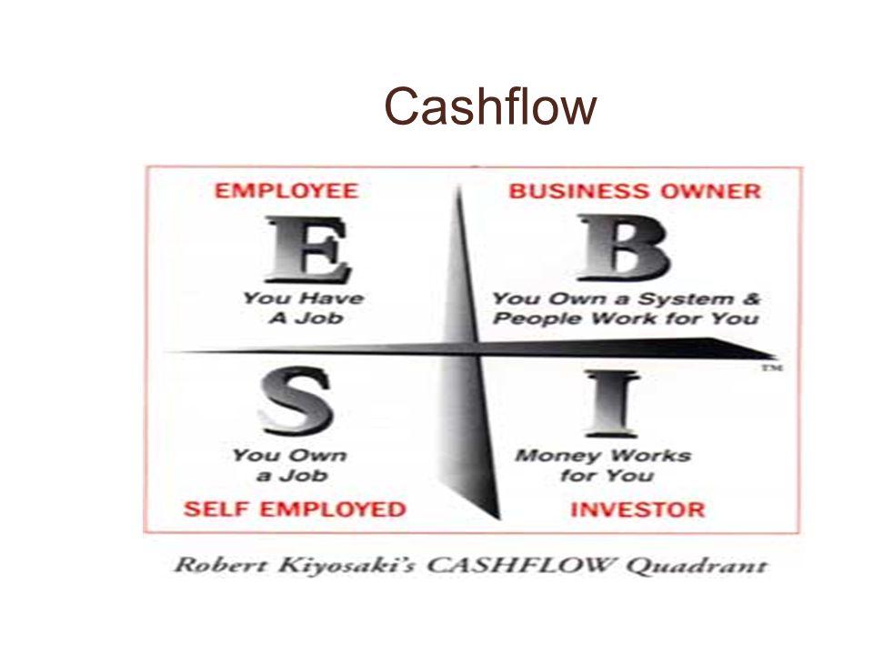 Cashflow apakah yang dimaksud dengan bussiness owner a.pekerja bisnis