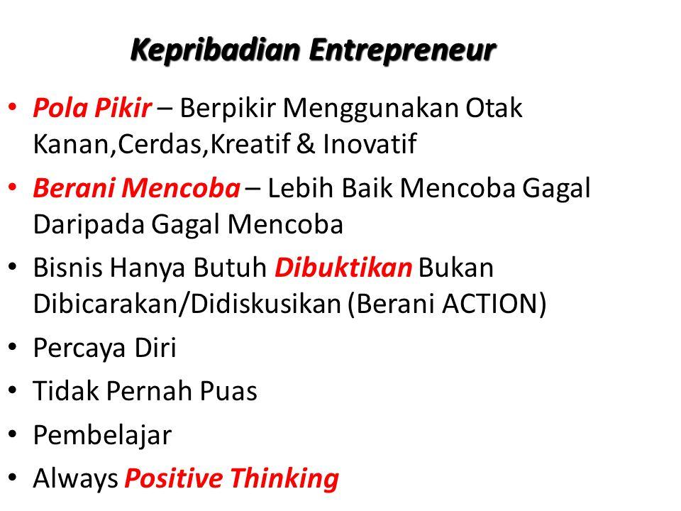 Kepribadian Entrepreneur
