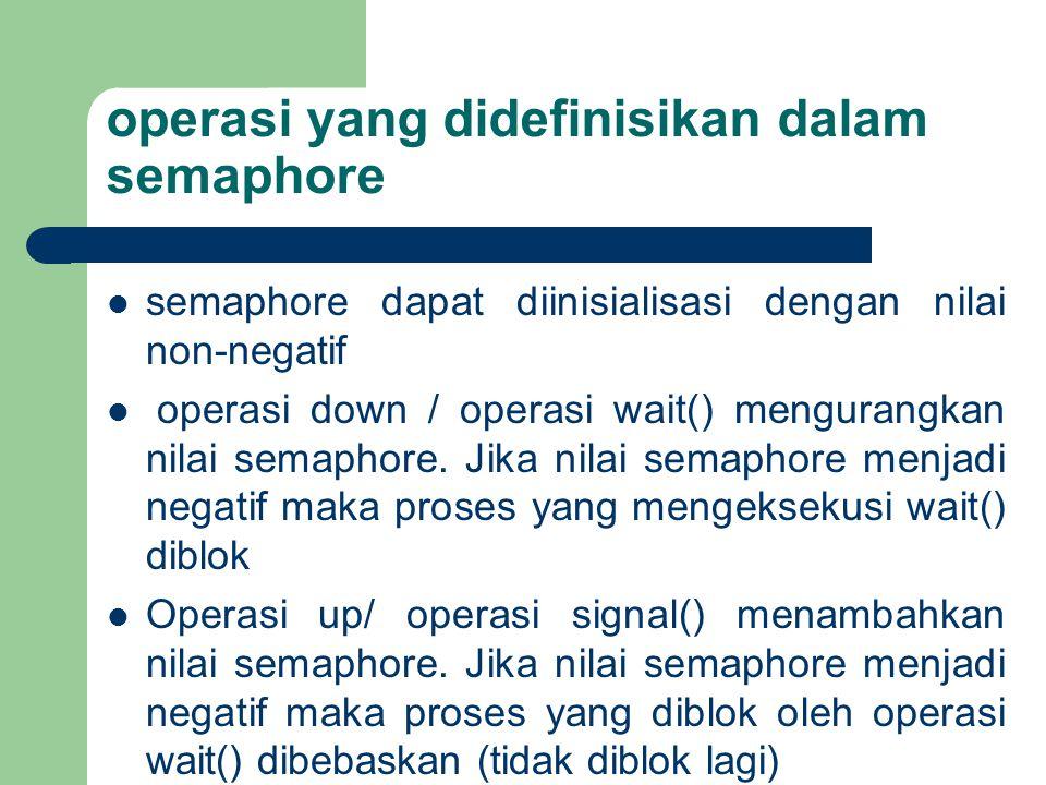 operasi yang didefinisikan dalam semaphore