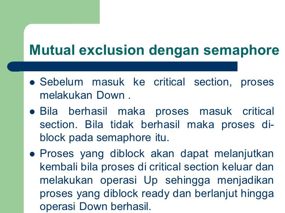 Mutual exclusion dengan semaphore