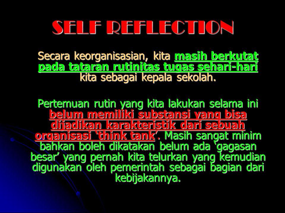 SELF REFLECTION Secara keorganisasian, kita masih berkutat pada tataran rutinitas tugas sehari-hari kita sebagai kepala sekolah.