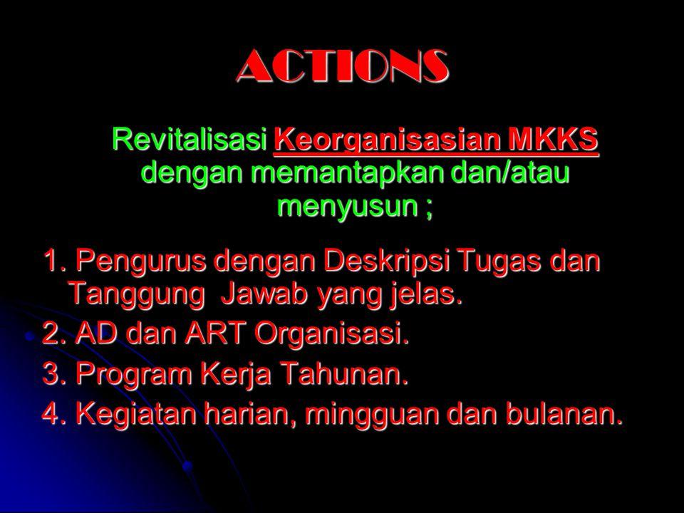 ACTIONS Revitalisasi Keorganisasian MKKS dengan memantapkan dan/atau menyusun ; 1. Pengurus dengan Deskripsi Tugas dan Tanggung Jawab yang jelas.