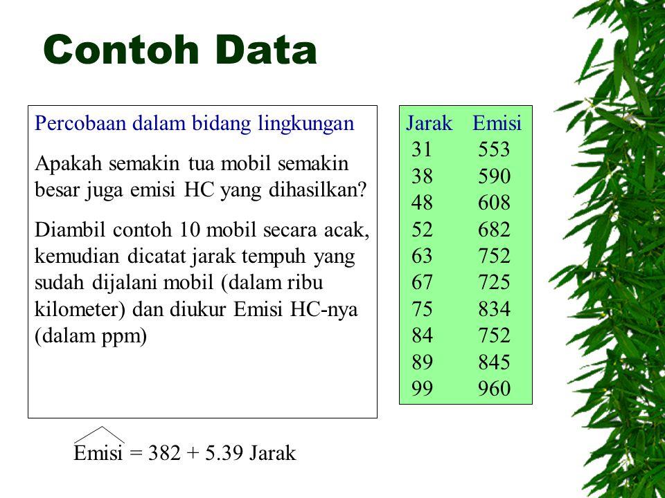 Contoh Data Percobaan dalam bidang lingkungan