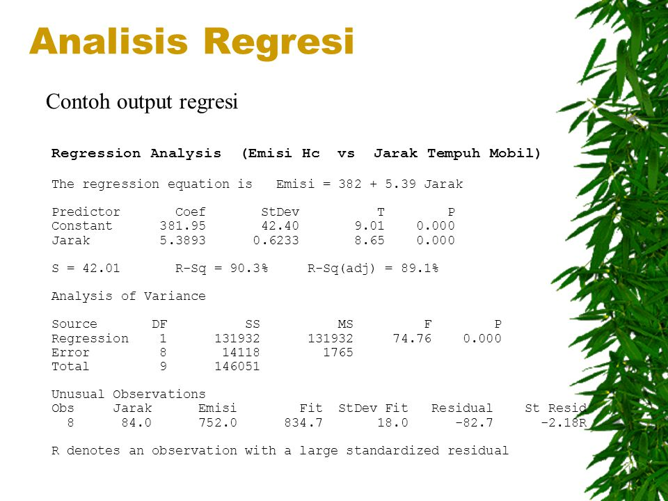 Analisis Regresi Contoh output regresi
