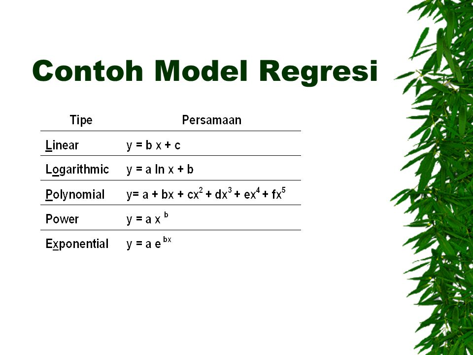 Contoh Model Regresi