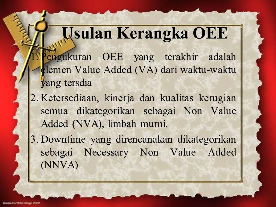 Usulan Kerangka OEE Pengukuran OEE yang terakhir adalah elemen Value Added (VA) dari waktu-waktu yang tersdia.