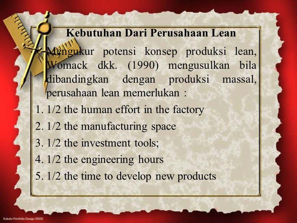 Kebutuhan Dari Perusahaan Lean