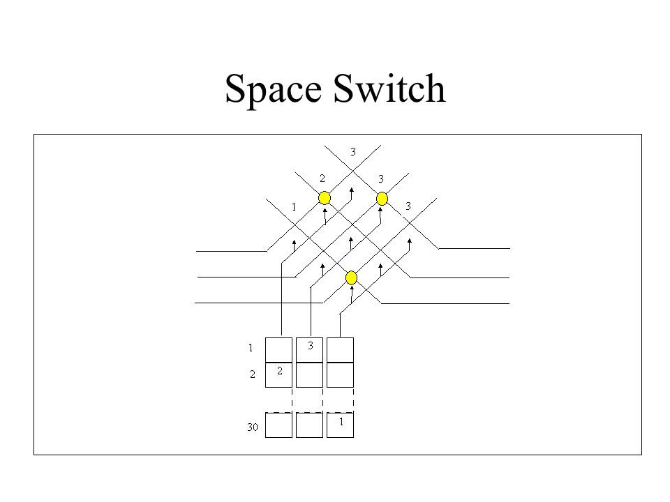 Space Switch