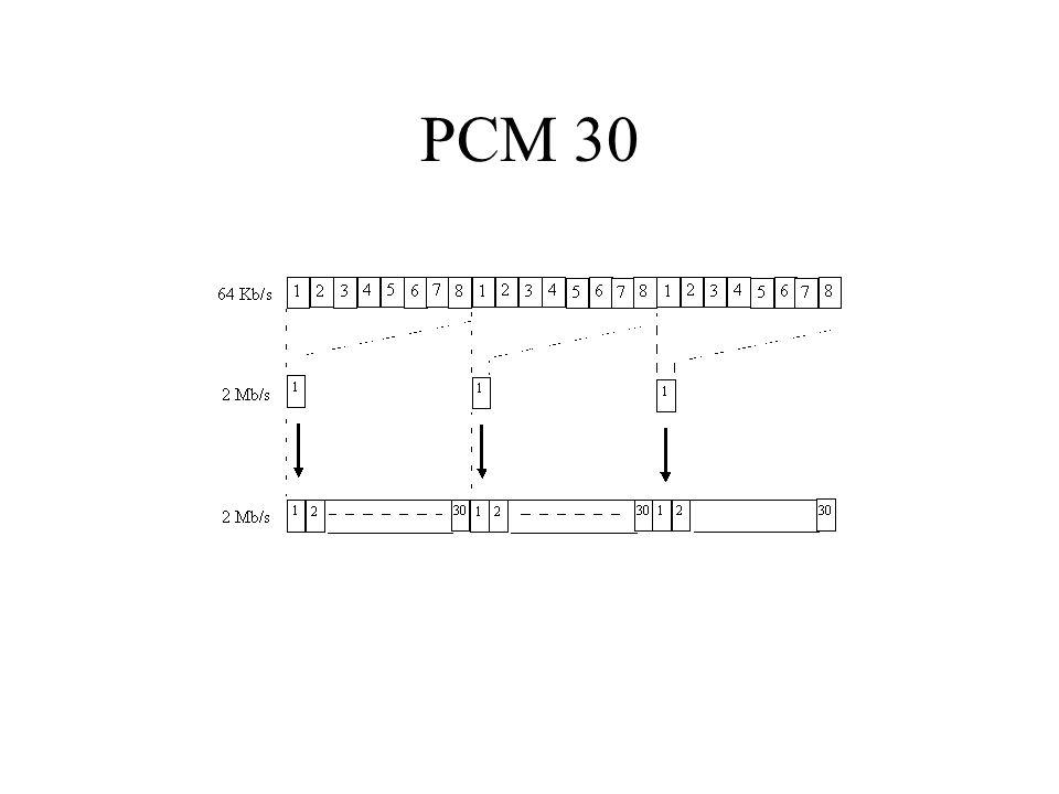 PCM 30