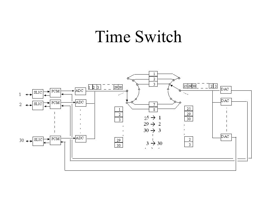 Time Switch