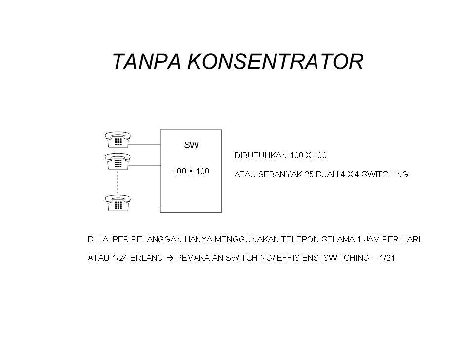 TANPA KONSENTRATOR