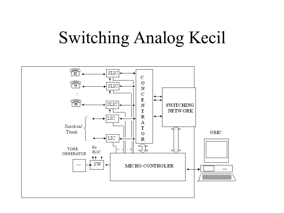 Switching Analog Kecil