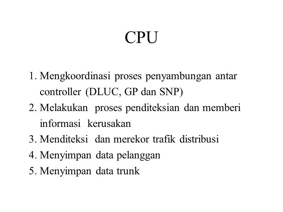 CPU 1. Mengkoordinasi proses penyambungan antar
