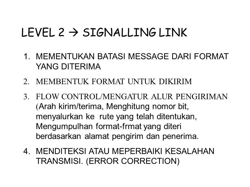 LEVEL 2  SIGNALLING LINK