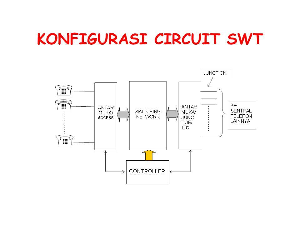 KONFIGURASI CIRCUIT SWT