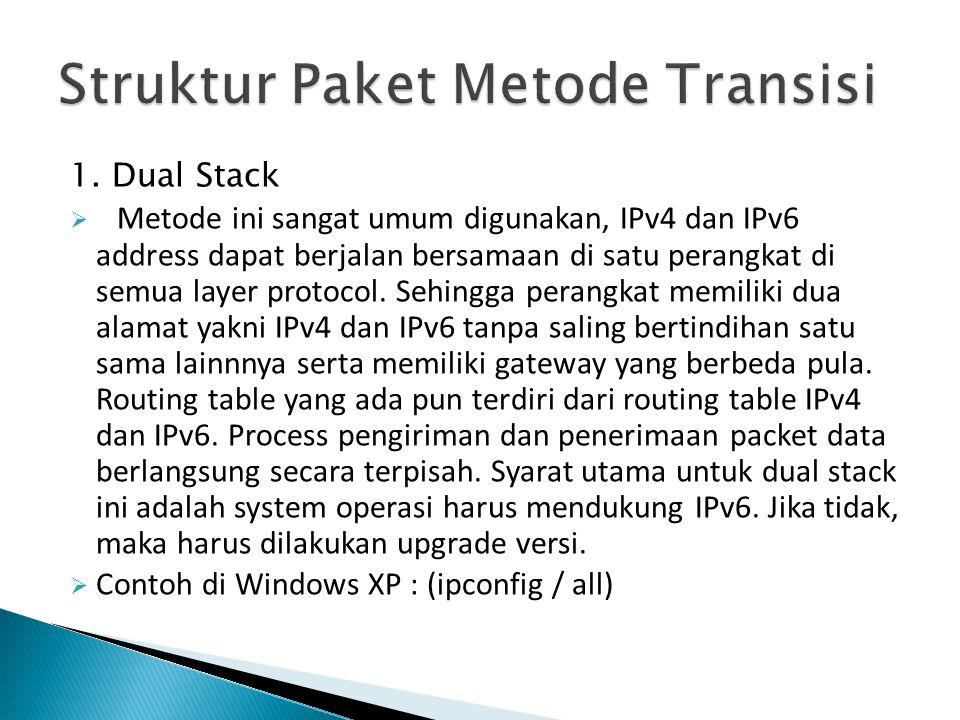 Struktur Paket Metode Transisi