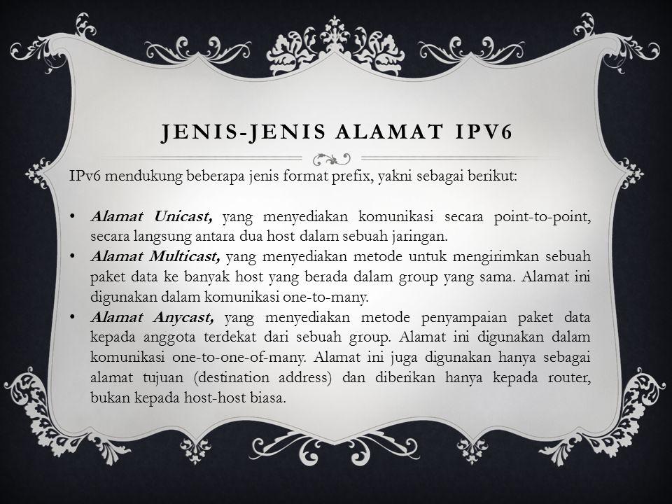 Jenis-jenis Alamat IPv6