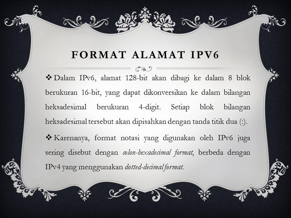 Format Alamat ipv6