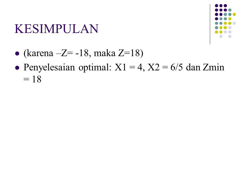 KESIMPULAN (karena –Z= -18, maka Z=18)