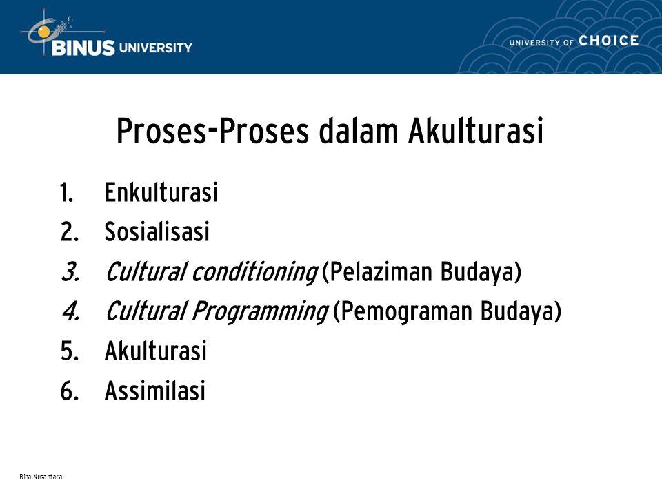 Proses-Proses dalam Akulturasi