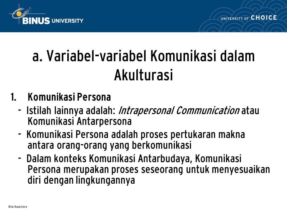 a. Variabel-variabel Komunikasi dalam Akulturasi