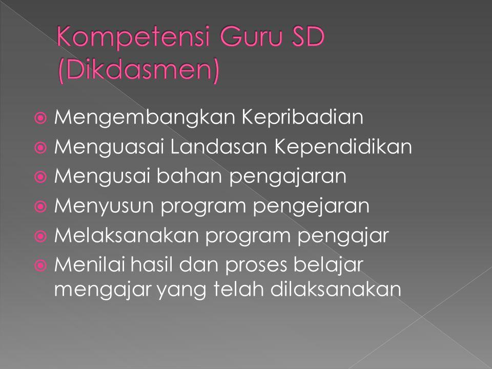 Kompetensi Guru SD (Dikdasmen)