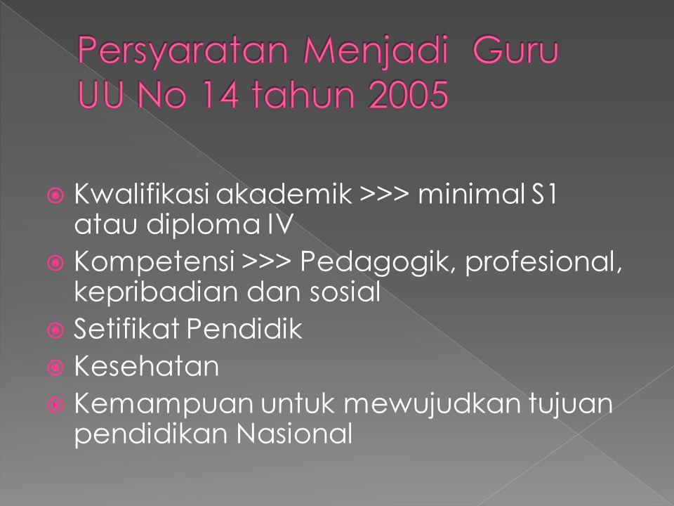 Persyaratan Menjadi Guru UU No 14 tahun 2005