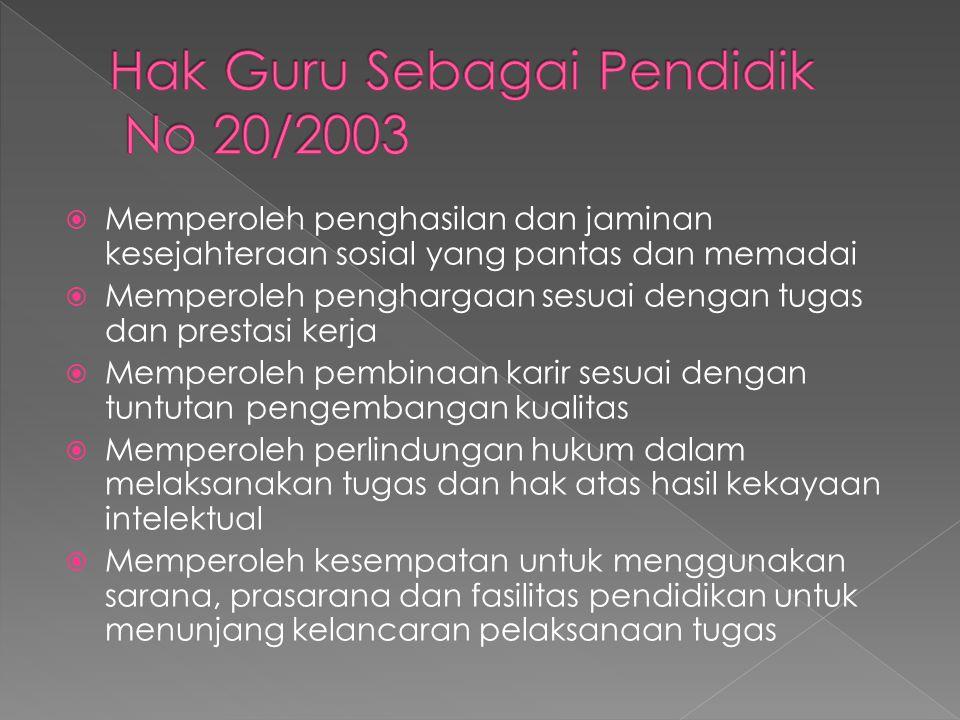 Hak Guru Sebagai Pendidik No 20/2003