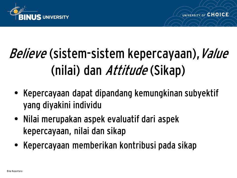 Believe (sistem-sistem kepercayaan),Value (nilai) dan Attitude (Sikap)